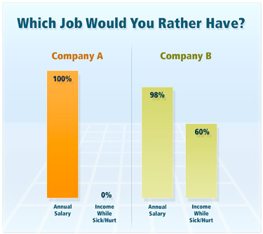 Which job would you rather have?